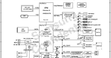 Samsung Schematic Diagram Wiring
