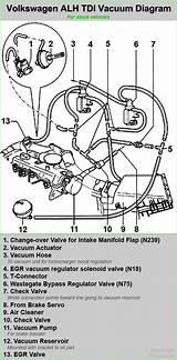 Vw Tdi Vacuum Diagram