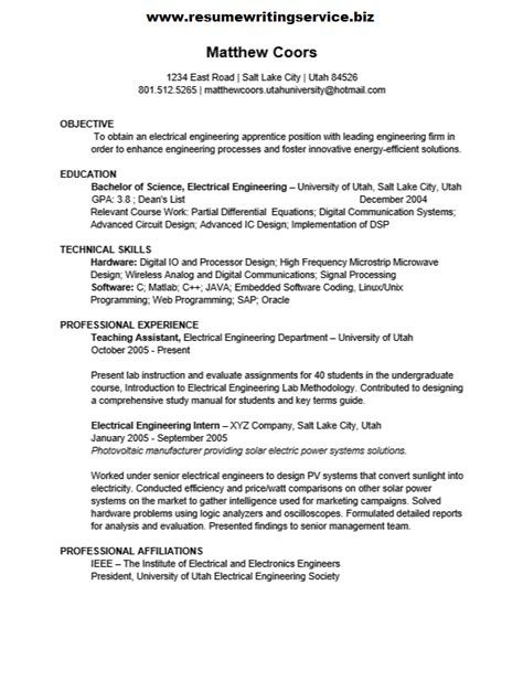 Resume of digital marketing manager