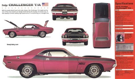 Dodge Challenger T/a Laptimes, Specs, Performance Data
