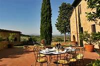 fine italian patio design ideas Backyard Ideas, Tuscan Decorating Style