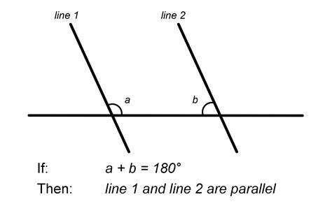 cuisine en parall鑞e parallel postulate definition math driverlayer search engine