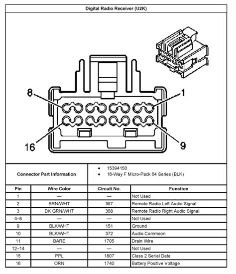 2004 Pontiac Grand Am Radio Wiring Harnes by 2005 Pontiac Grand Am Wiring Diagram Factory Wiring