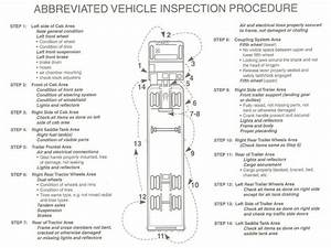 Cdl Pre Trip Inspection Diagram