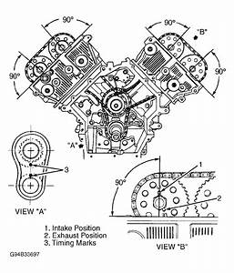 Cadillac Northstar Manual Download Free Software