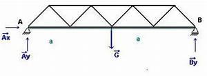 Fachwerk Berechnen : fachwerk lagerkr fte und stabkr fte ritterschnitt und knotenschnitt der ~ Themetempest.com Abrechnung