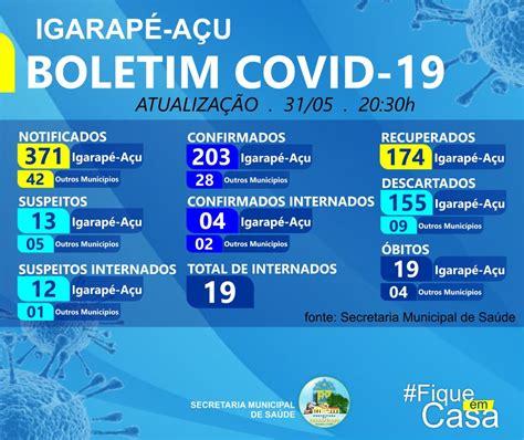 Boletim Epidemiológico em 31/05/2020 - Prefeitura ...