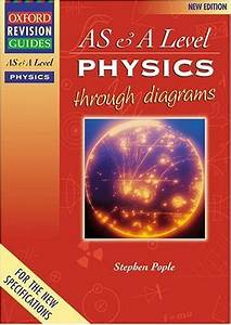 Advanced Physics Through Diagrams By Edited By Stephen