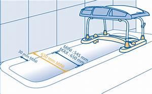 Table à Langer à Poser Sur Baignoire : le bain et la toilette de bebe le monde de b b ~ Teatrodelosmanantiales.com Idées de Décoration