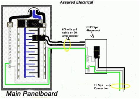 how to wire a subpanel diagram wiring diagram and