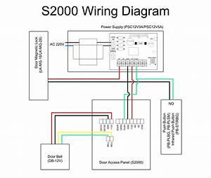 Ip Cameras Wire Diagram