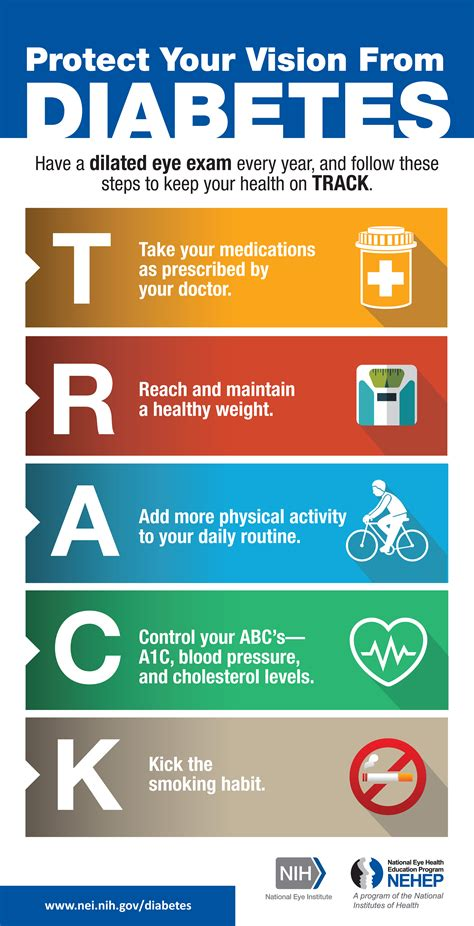 protect  vision  diabetes track infographic ii