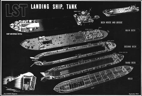 Filetank Landing Ship Technical Diagram  Png
