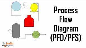 What Is Process Flow Diagram And Read It Like Pro