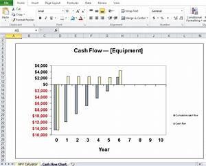Cash Disbursement Flowchart