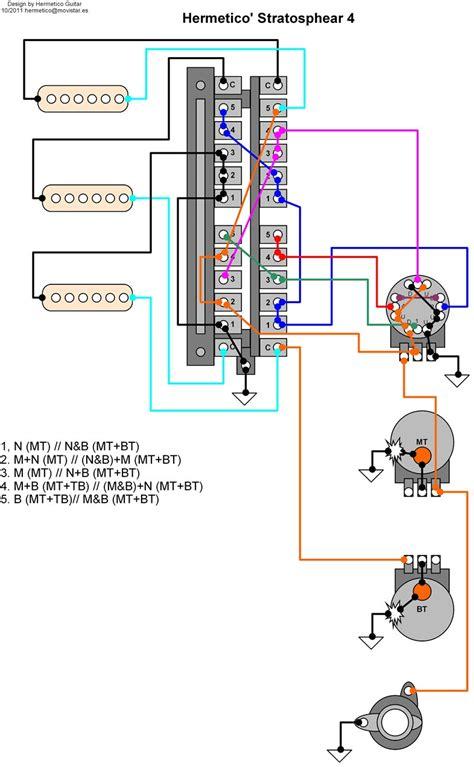 Hermetico Guitar Wiring Diagram Stratosphear