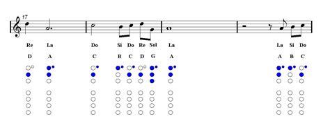 sadness  sorrow recorder sheet  naruto easy