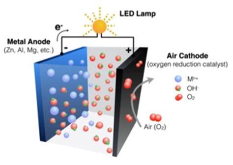 Salt Lamp Reviews by Deconstructing Salt S Saltwater Lamp