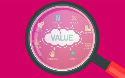 Finding Brand Equity: The Search For Commercial Value