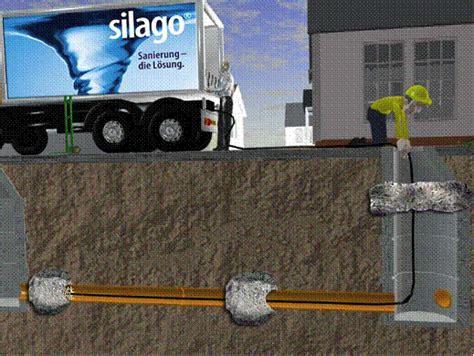 abwasserrohre sanieren kosten abwasserrohre erneuern kosten neue heizung kaufen und sparen tipps kosten zeitpunkt rolllden