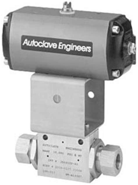 2B8-AOC - Fluid Process Control