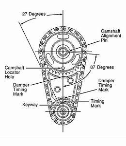 Looking For Timing Diagram For Chevy Venture Van Cam And Crankshaft Timing Marks