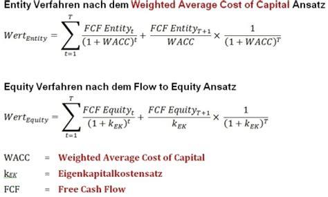 unternehmenswert berechnen formel  cashflow bewertung