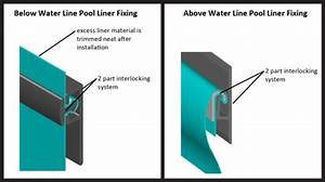 Swimming Pool Liner Fixing Systems