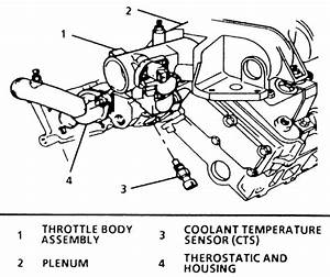 repair guides electronic engine controls coolant With fig fig 3 coolant temperature sensor wiring diagram