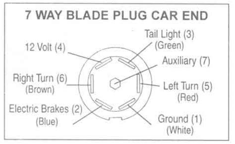 March Schematic Diagram Wiring