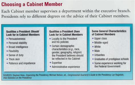 cabinet names and functions executive departments
