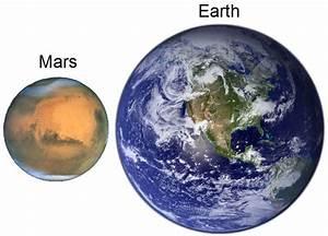 Tomatosphere - Tomatosphère | Earth vs. Mars