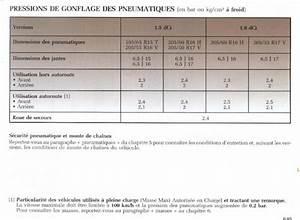 Dimension Pneu Scenic 3 : dimension de jantes scenic renault forum marques ~ Medecine-chirurgie-esthetiques.com Avis de Voitures