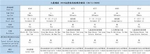 九龍城區居民聯會 - 帖子   Facebook