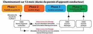 Cours De Conduite Avec Moniteur Independant : cours ecole de conduite pratique ~ Maxctalentgroup.com Avis de Voitures