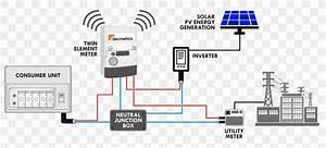 Net Metering Wiring Diagram Solar Power Schematic  Png  3259x1476px  Net Metering  Automatic