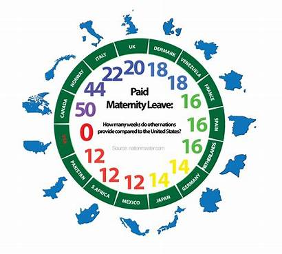 Maternity Insurance Leave Paid Country International Graphic