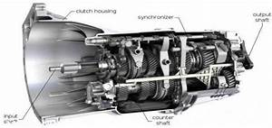 Fs19 - Real Manual Gearbox Transmission V1