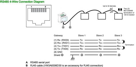 connecting  egx   serial rs faqs schneider electric denmark