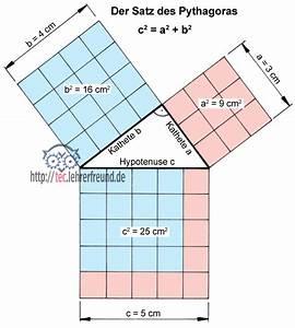 Katheten Berechnen : lehrsatz des pythagoras bungen tec lehrerfreund ~ Themetempest.com Abrechnung