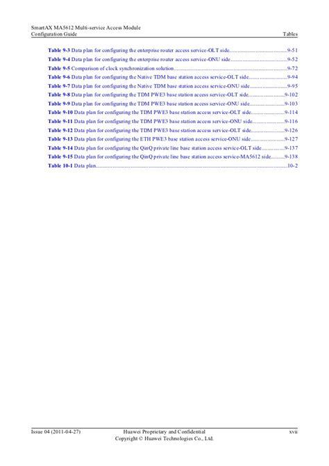 configuration bureau ma5612 configuration guide v800 r308c00 04