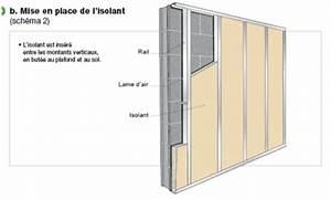 Doubler Un Mur En Placo Sur Rail : rails de 120mm 10 messages ~ Dode.kayakingforconservation.com Idées de Décoration