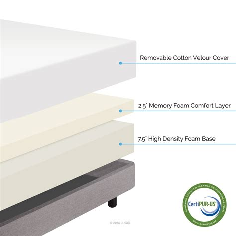 lucid 14 memory foam mattress lucid 10 inch memory foam mattress review