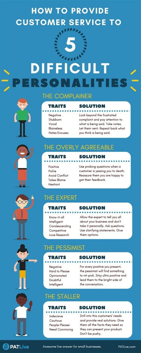 difficult personalities  manage  customer