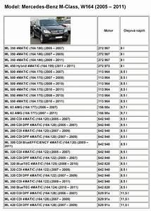 Mercedes Benz W164 Ml