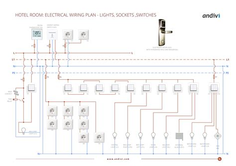 Electrical Installations Electrical Layout Plan For A