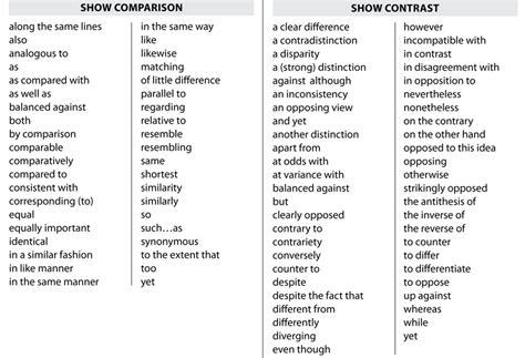 transition words essays resume cv cover letter