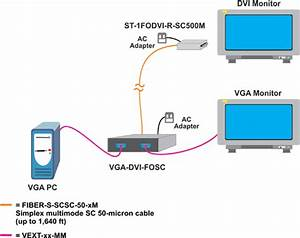 Vga-dvi-fosc  Extender Via Fiber Cable To 1 640 Ft