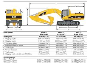used caterpillar 330cl hydraulic excavators for