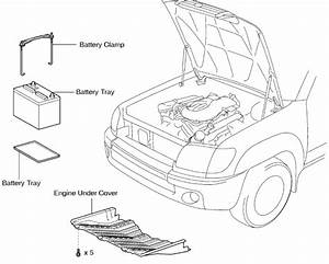 Toyota Tundra 2001 - 2006 - Factory Service Manual